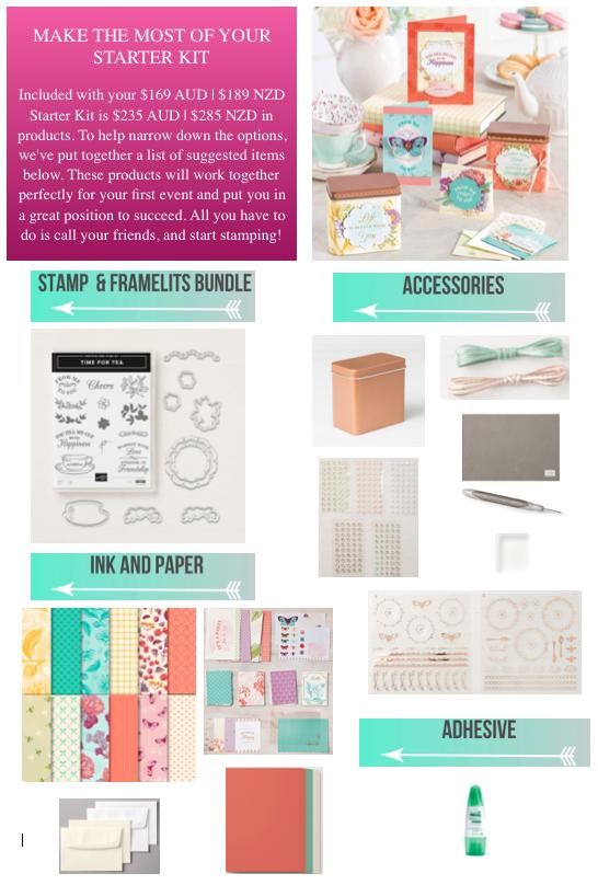 Tea Room Starter Kit suggestion.png